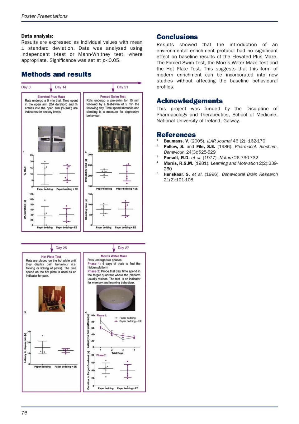 APRIL latest.e S Animal Technology and Welfare  9 3 17  07 54  Page 76  Poster Presentations  Data analysis  Results are e...
