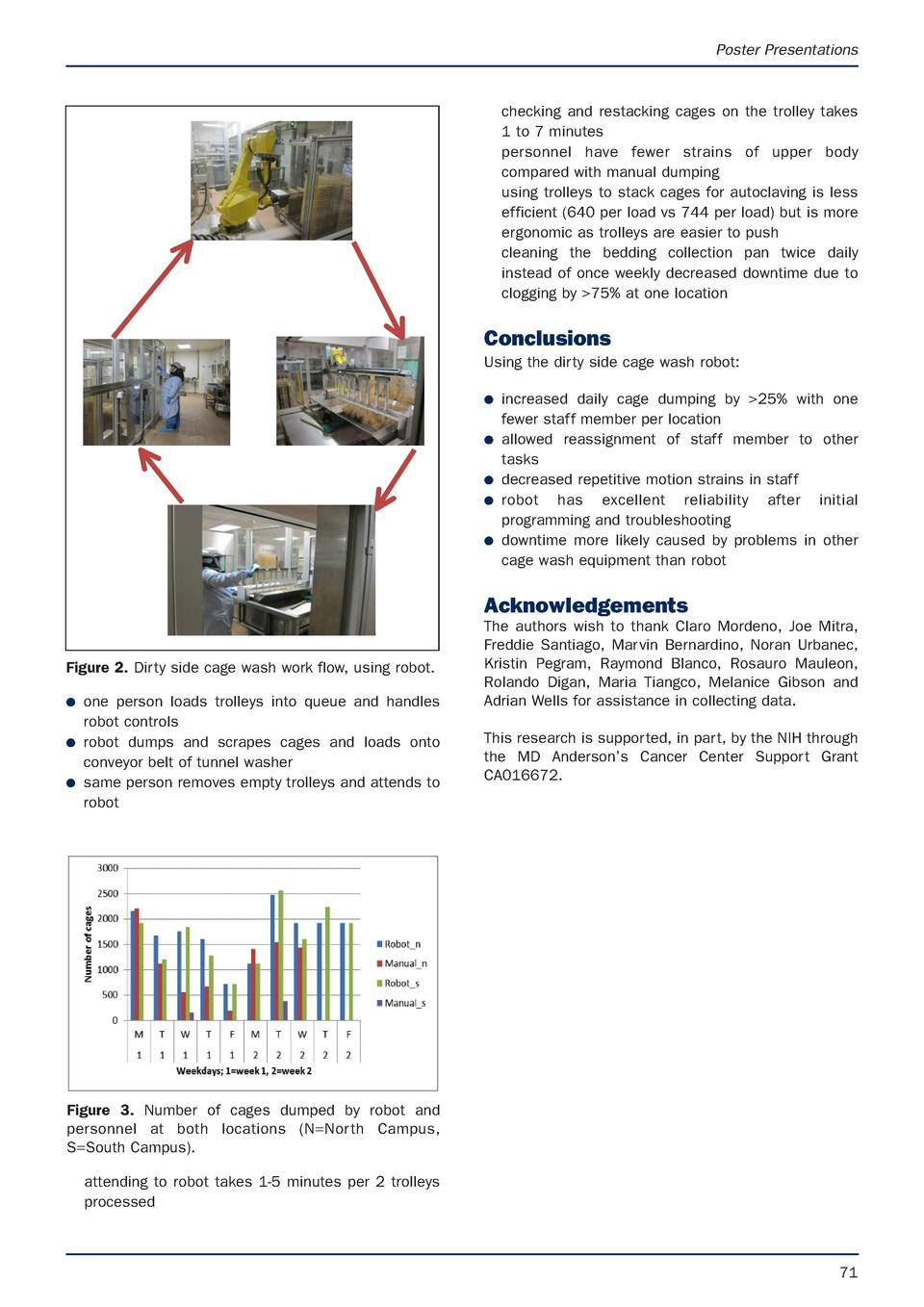 Poster Presentations  checking and restacking cages on the trolley takes 1 to 7 minutes personnel have fewer strains of up...