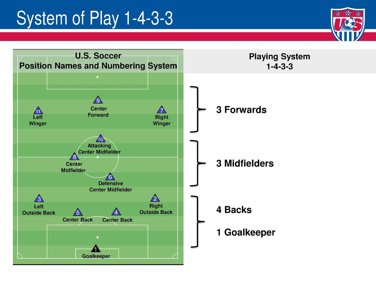 Rv System Of Play   Simplebooklet Com
