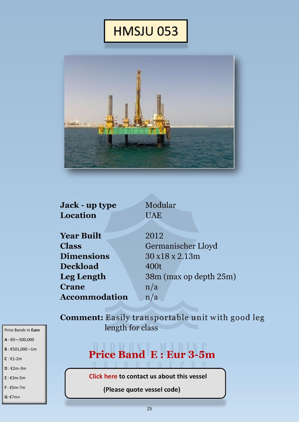 HMSJU 053  Price Bands in Euro  Jack - up type Location  Modular UAE  Year Built Class Dimensions Deckload Leg Length Cran...