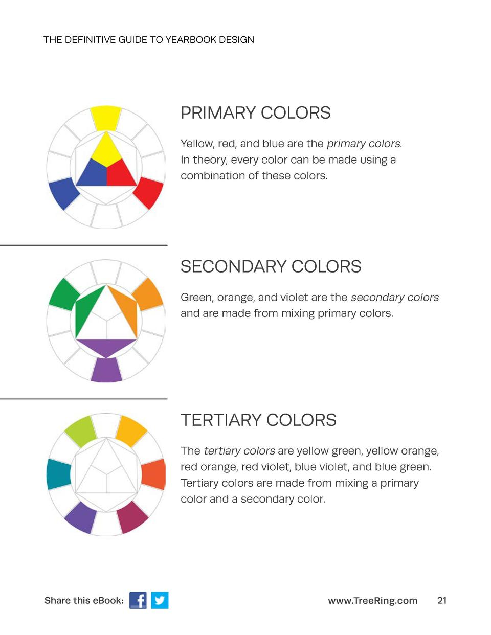THE DEFINITIVE GUIDE TO YEARBOOK DESIGN  PRIMARY COLORS Yellow, red, and blue are the primary colors. In theory, every col...