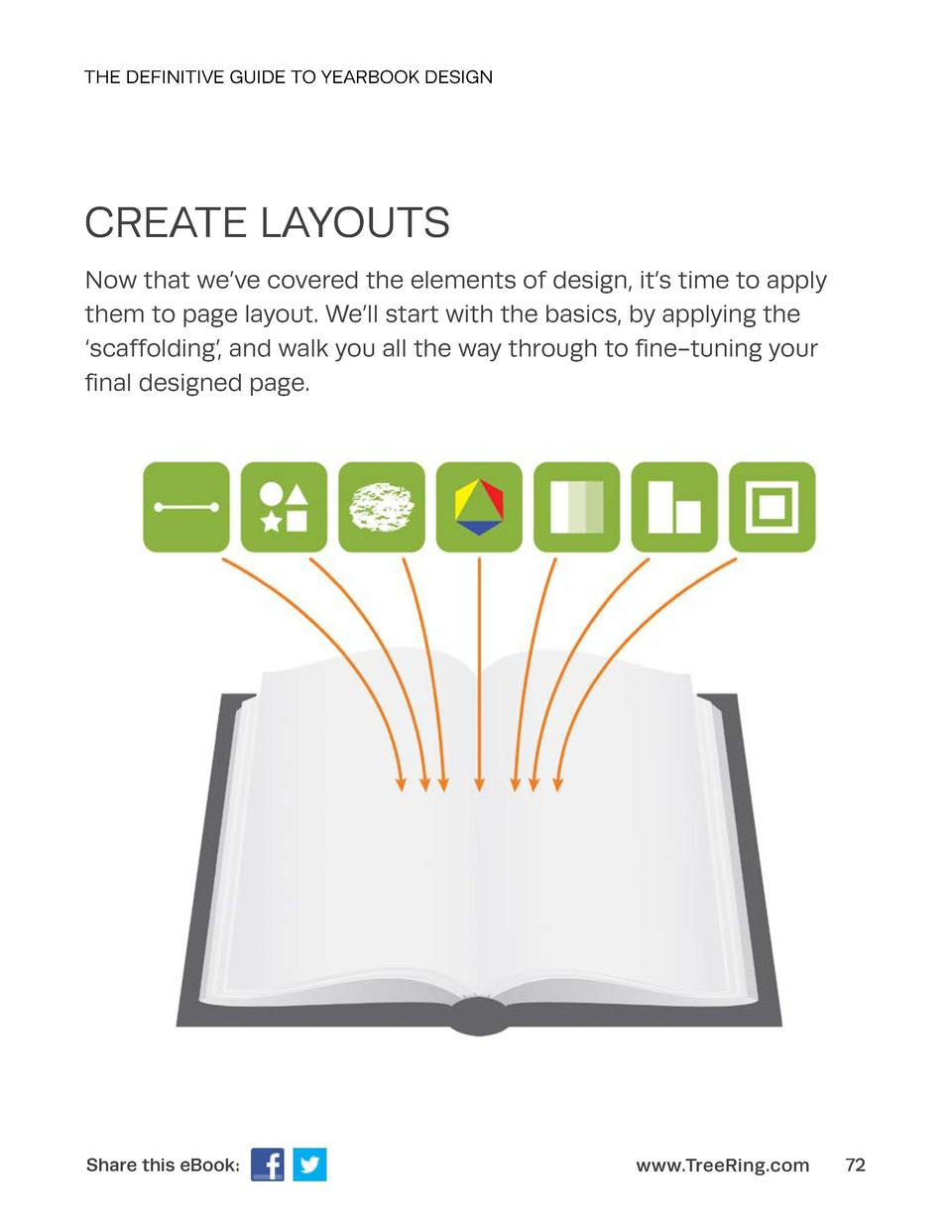 THE DEFINITIVE GUIDE TO YEARBOOK DESIGN  CREATE LAYOUTS Now that we   ve covered the elements of design, it   s time to ap...