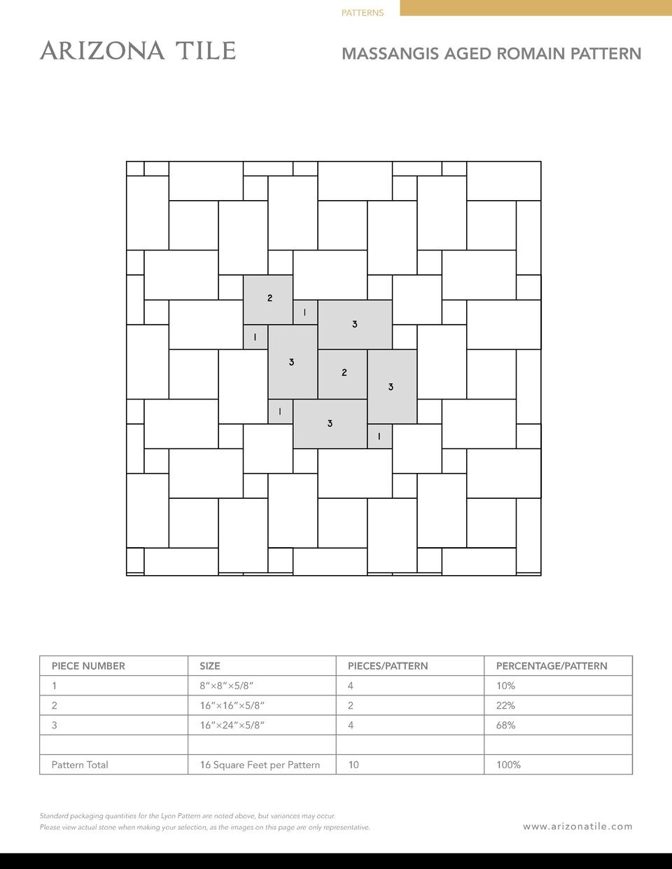 PATTERNS  MASSANGIS AGED ROMAIN PATTERN  PIECE NUMBER  SIZE  PIECES PATTERN  PERCENTAGE PATTERN  1  8     8     5 8     4 ...