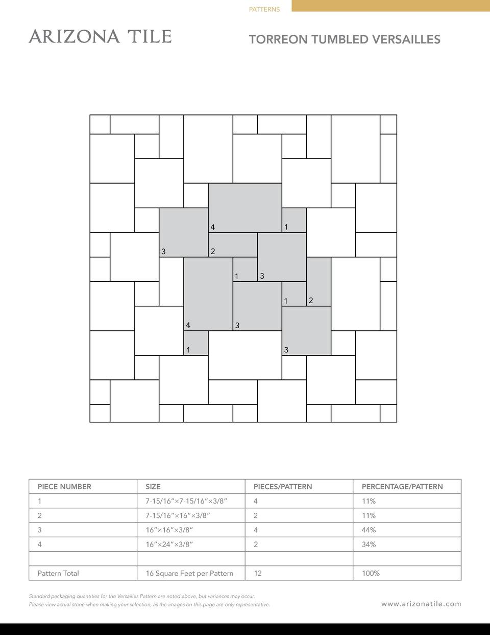 PATTERNS  TORREON TUMBLED VERSAILLES  1  4 2  3  3  1  1 4  2  3 3  1  PIECE NUMBER  SIZE  PIECES PATTERN  PERCENTAGE PATT...