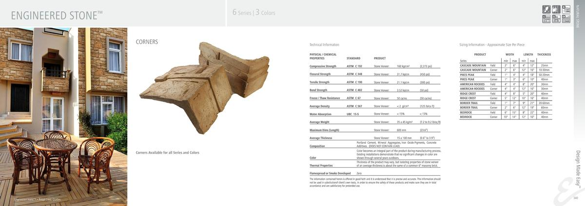 ENGINEERED STONE  CORNERS  Technical Information  Sizing Information - Approximate Size Per Piece  Design Made Easy     Co...