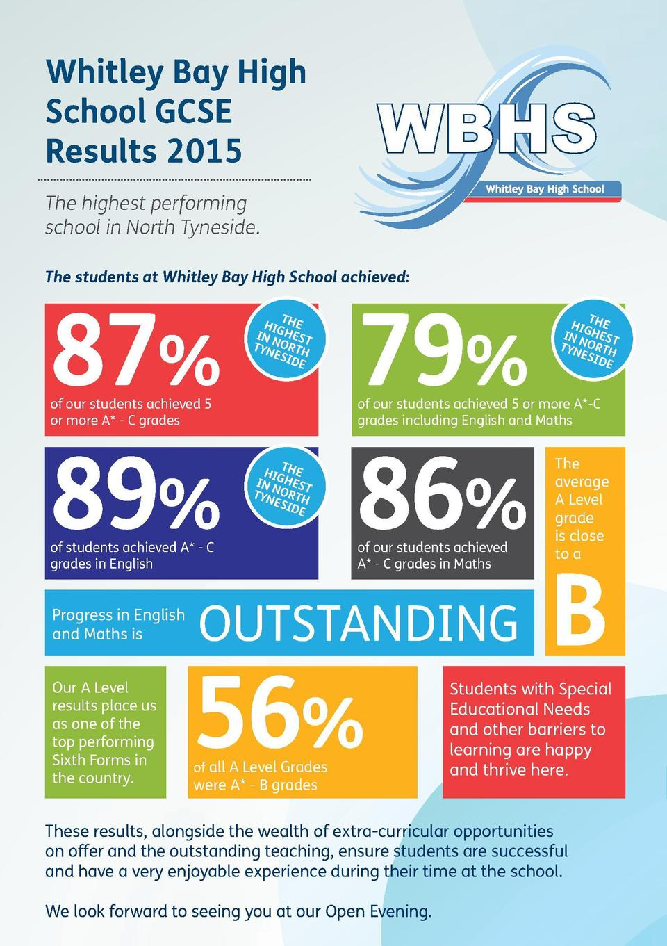 www.whitleybayhighschool.org  Whitley Bay High School GCSE Results 2015 The highest performing school in North Tyneside. T...