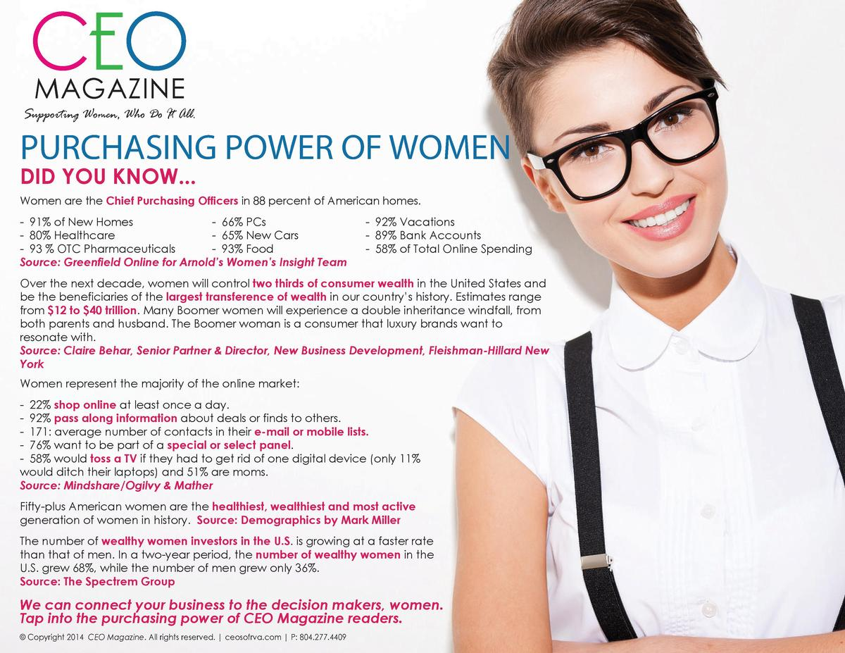 CEO MAGAZINE  Supporting Women, Who Do It All.  PURCHASING POWER OF WOMEN DID YOU KNOW...  Women are the Chief Purchasing ...