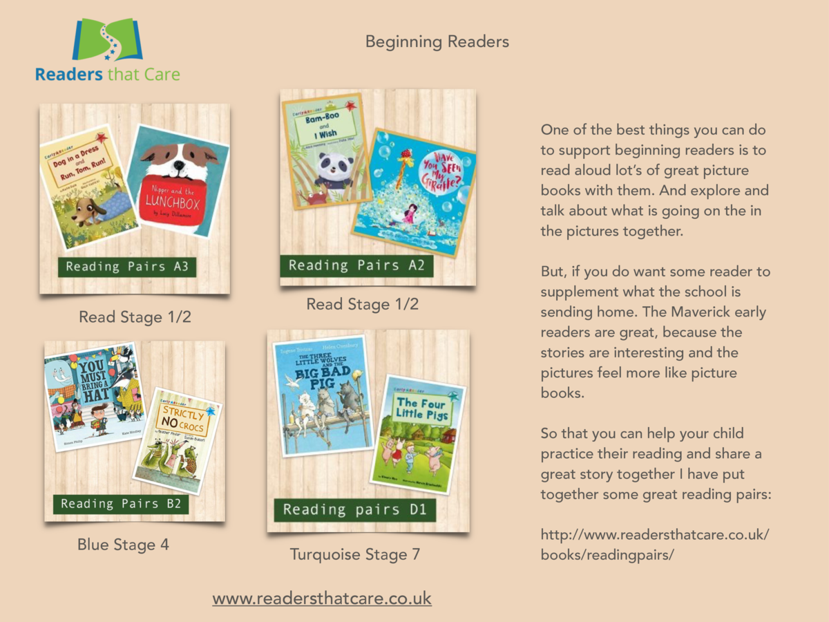 Beginning Readers  One of the best things you can do to support beginning readers is to read aloud lot   s of great pictur...