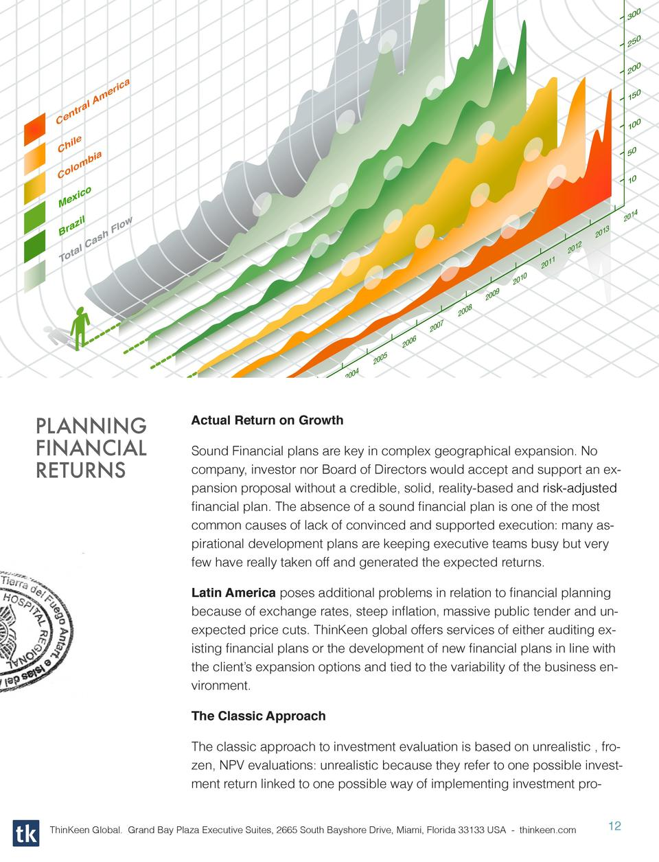 PLANNING FINANCIAL RETURNS  Actual Return on Growth Sound Financial plans are key in complex geographical expansion. No co...