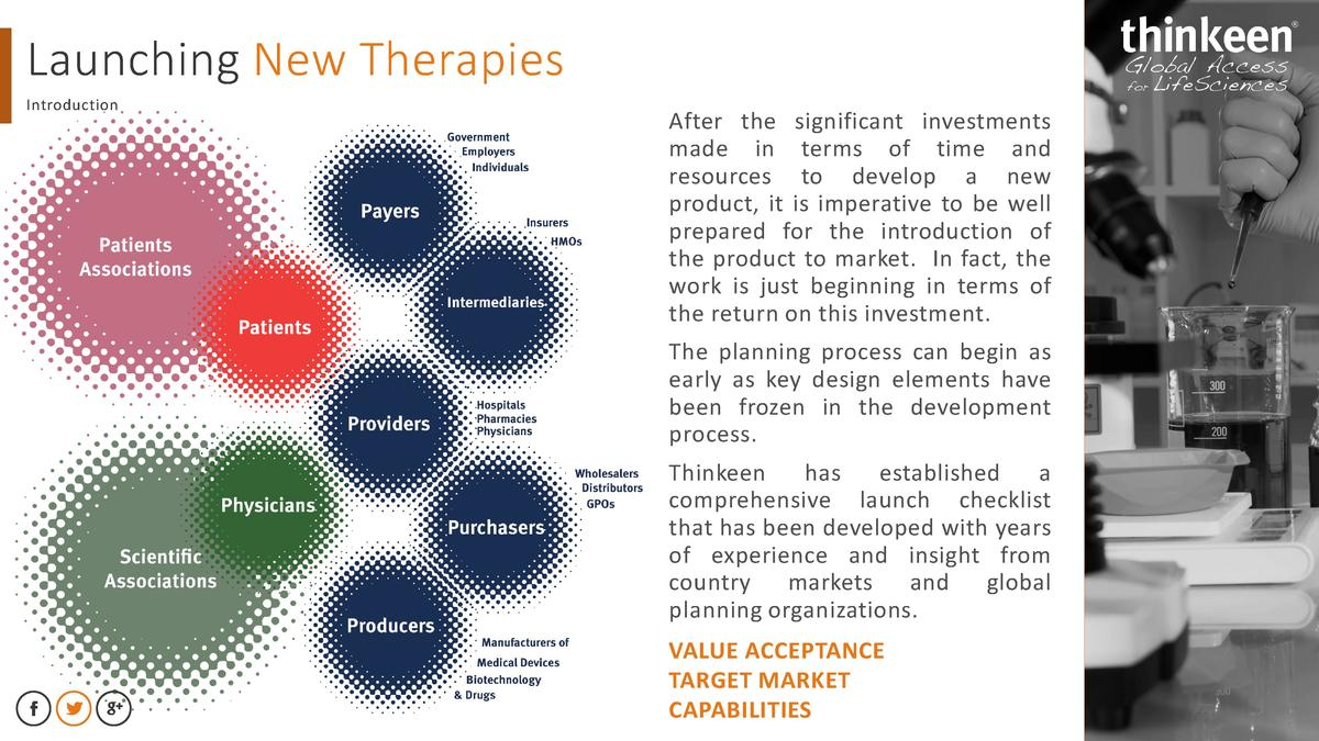 Launching New Therapies Introduction  After the significant investments made in terms of time and resources to develop a n...