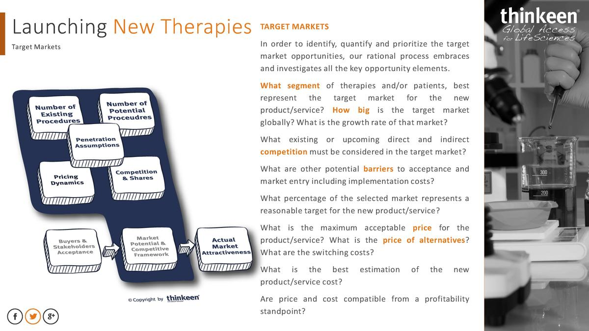 Launching New Therapies Target Markets  TARGET MARKETS In order to identify, quantify and prioritize the target market opp...