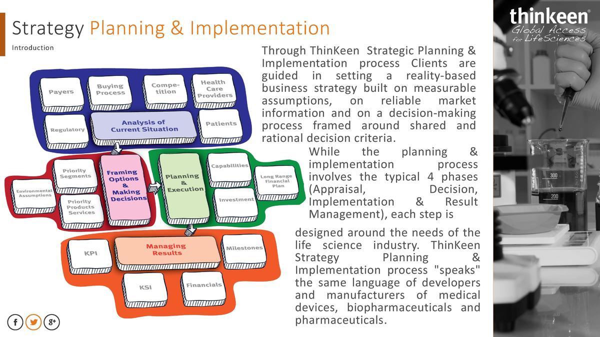 Strategy Planning   Implementation Introduction  Through ThinKeen Strategic Planning   Implementation process Clients are ...