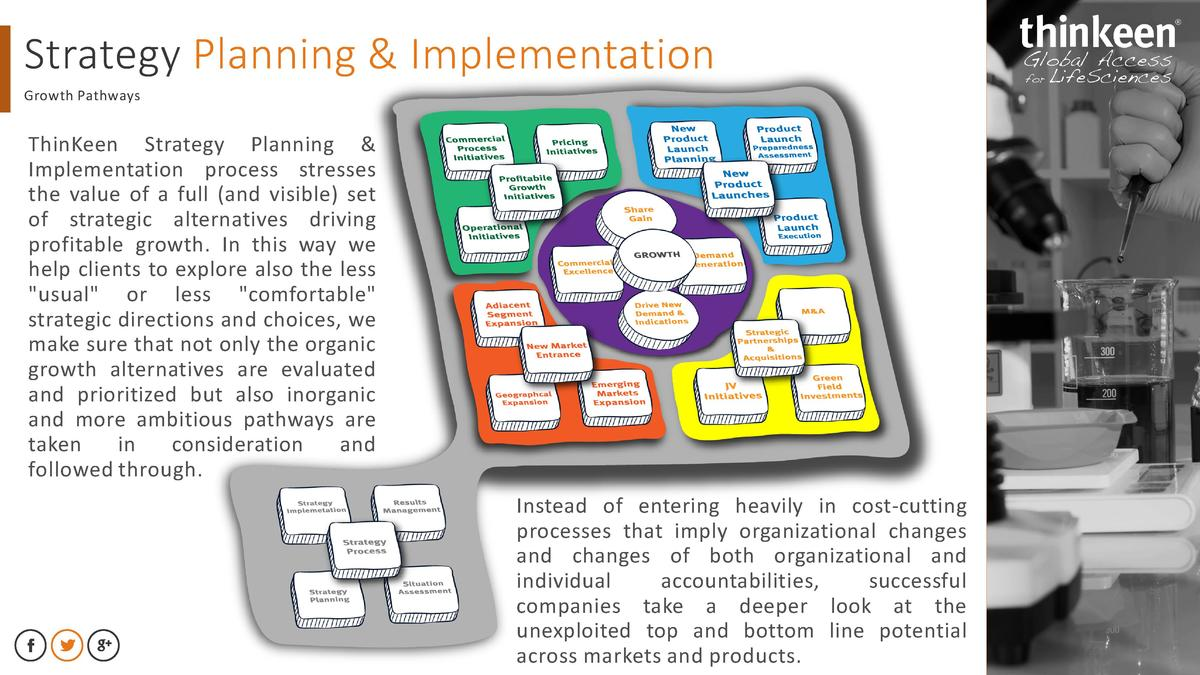 Strategy Planning   Implementation Growth Pathways  ThinKeen Strategy Planning   Implementation process stresses the value...