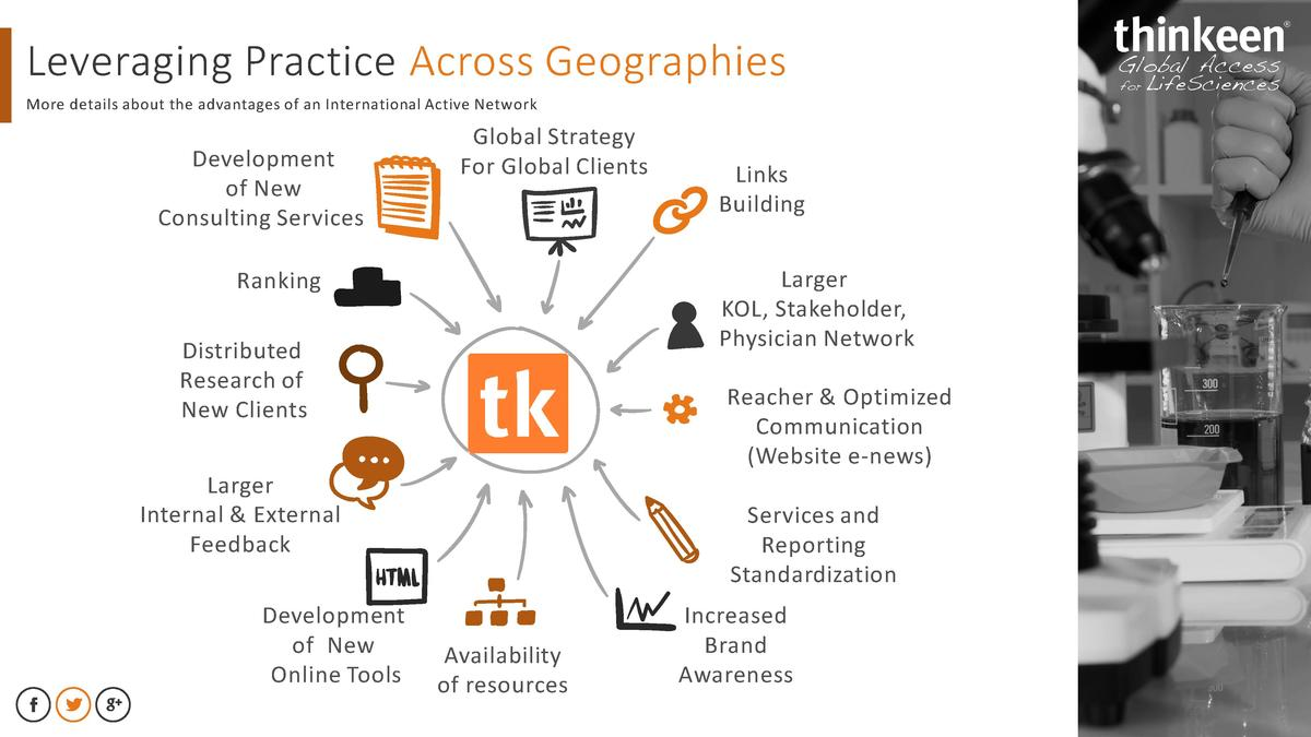 Leveraging Practice Across Geographies More details about the advantages of an International Active Network  Development o...