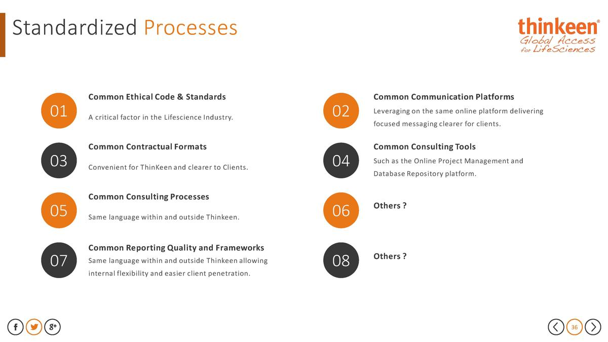 Standardized Processes Common Ethical Code   Standards  01  A critical factor in the Lifescience Industry.  Common Communi...