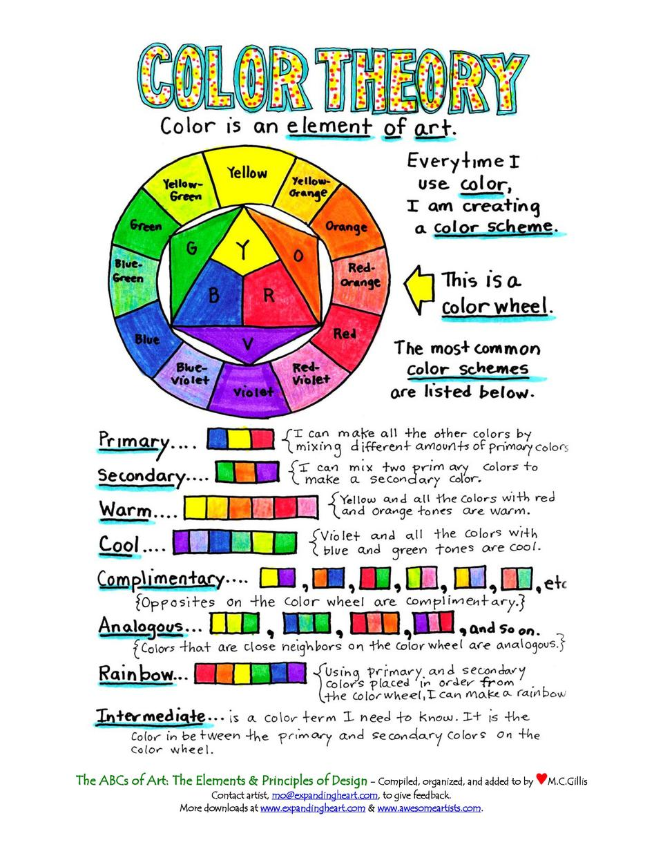 Give The Elements Of Art : Abc of art simplebooklet