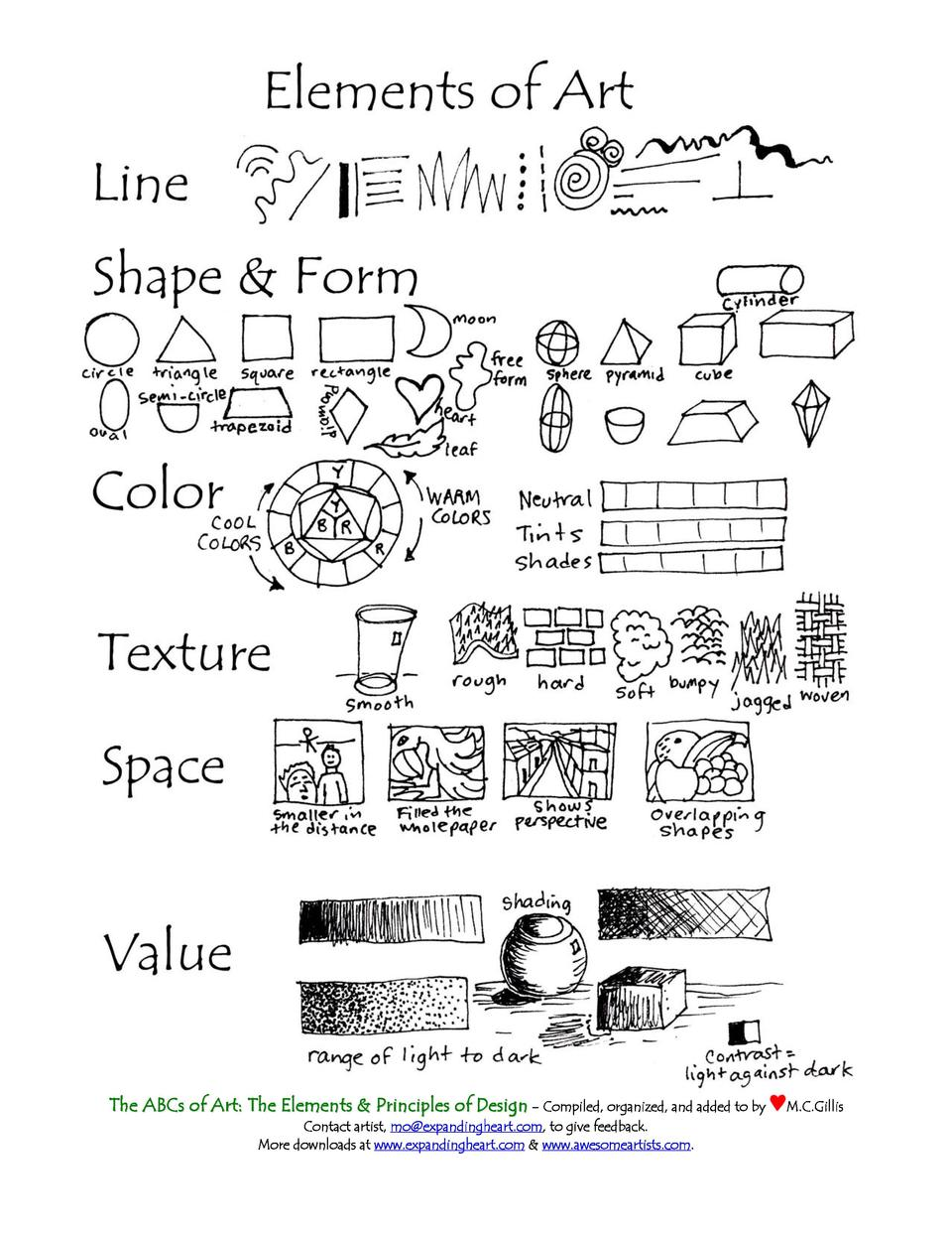 Elements Of Arts And Its Meaning : Abc of art simplebooklet