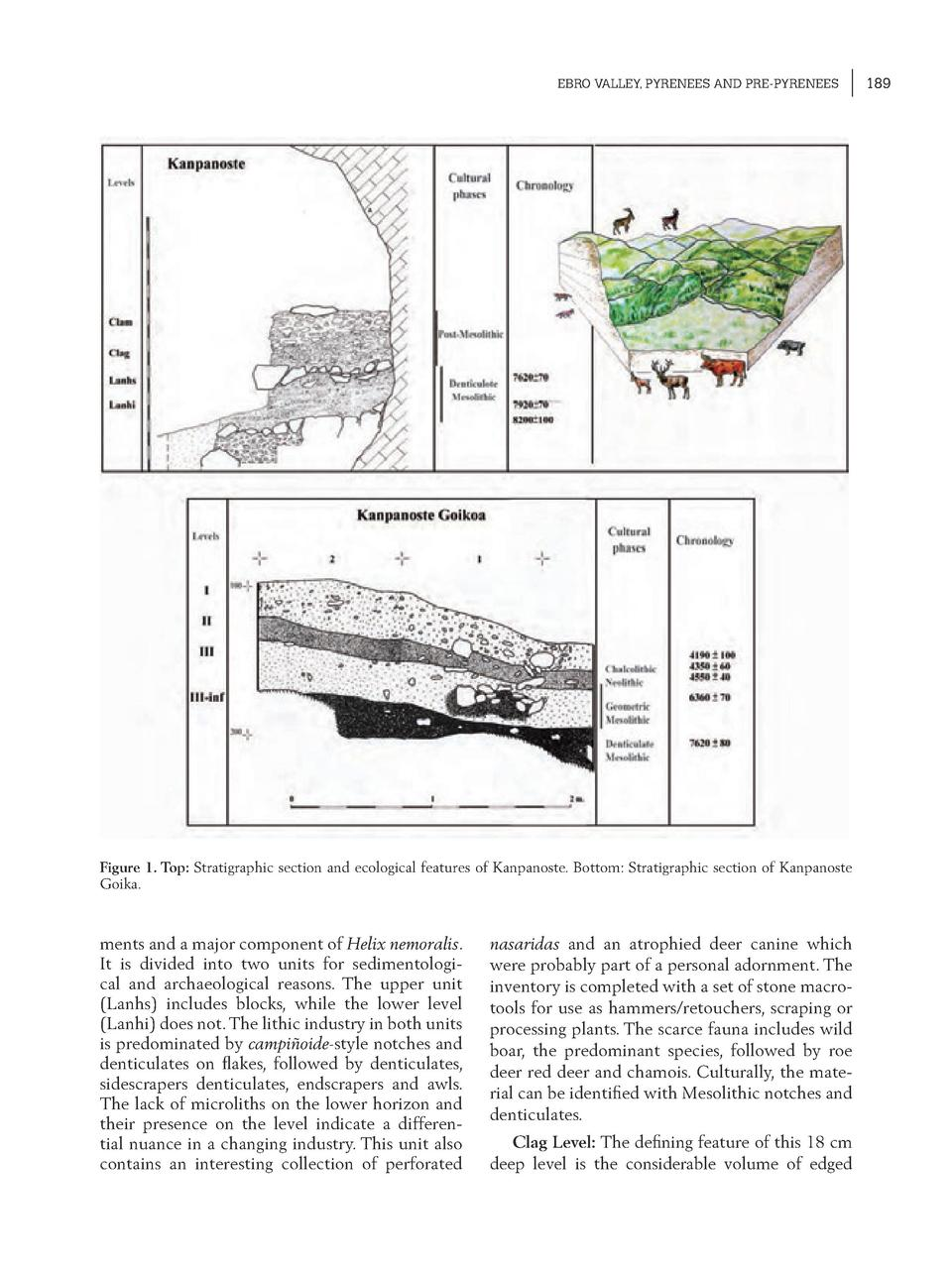 EBRO VALLEY, PYRENEES AND PRE-PYRENEES  Figure 1. Top  Stratigraphic section and ecological features of Kanpanoste. Bottom...