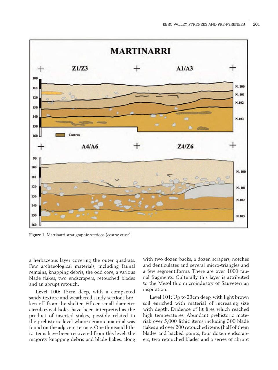 EBRO VALLEY, PYRENEES AND PRE-PYRENEES  Figure 1. Martinarri stratigraphic sections  costra  crust .  a herbaceous layer c...
