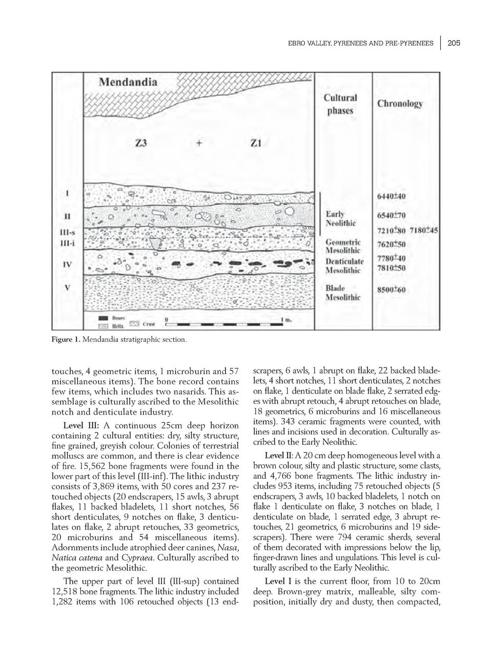 EBRO VALLEY, PYRENEES AND PRE-PYRENEES  Figure 1. Mendandia stratigraphic section.  touches, 4 geometric items, 1 microbur...