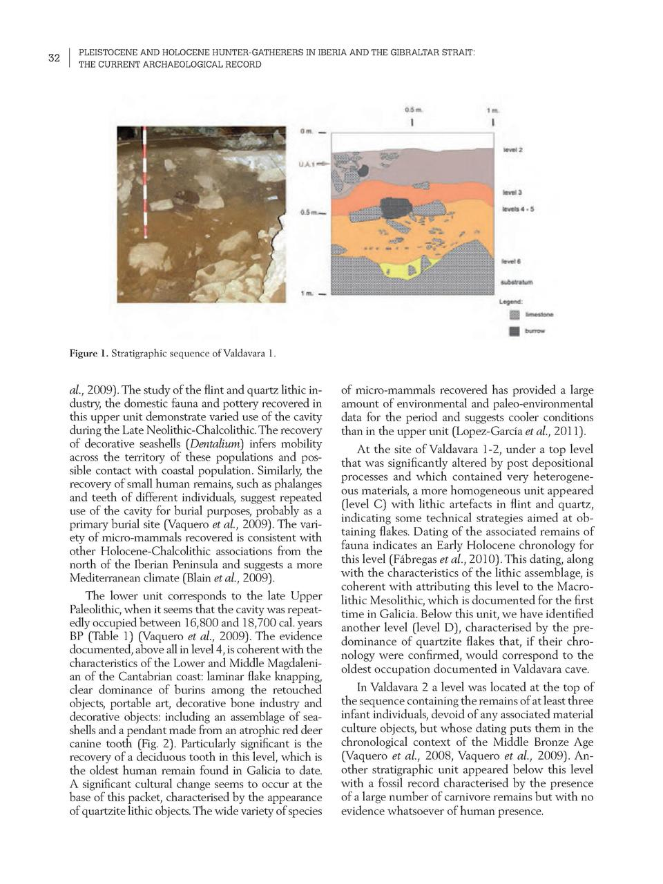 32  PLEISTOCENE AND HOLOCENE HUNTER-GATHERERS IN IBERIA AND THE GIBRALTAR STRAIT  THE CURRENT ARCHAEOLOGICAL RECORD  Figur...