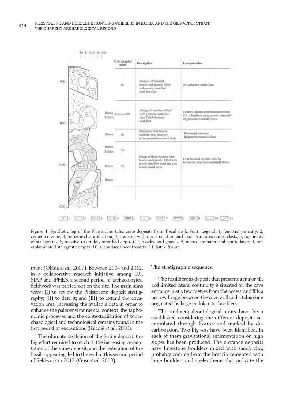414  PLEISTOCENE AND HOLOCENE HUNTER-GATHERERS IN IBERIA AND THE GIBRALTAR STRAIT  THE CURRENT ARCHAEOLOGICAL RECORD  Figu...