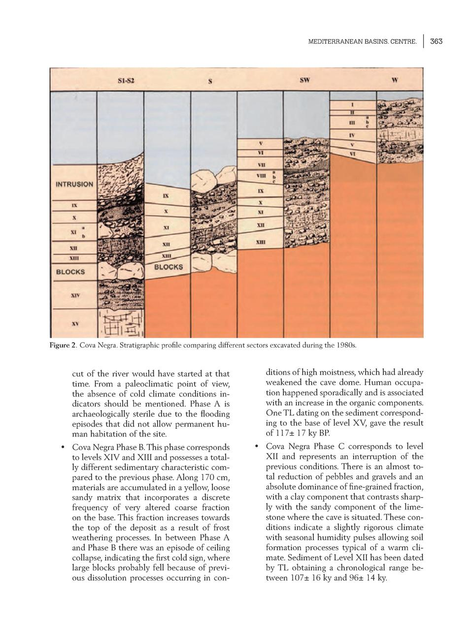 MEDITERRANEAN BASINS. CENTRE.  Figure 2. Cova Negra. Stratigraphic pro   le comparing different sectors excavated during t...