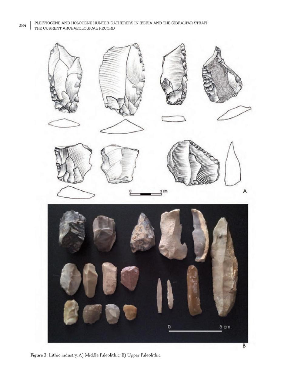 384  PLEISTOCENE AND HOLOCENE HUNTER-GATHERERS IN IBERIA AND THE GIBRALTAR STRAIT  THE CURRENT ARCHAEOLOGICAL RECORD  Figu...
