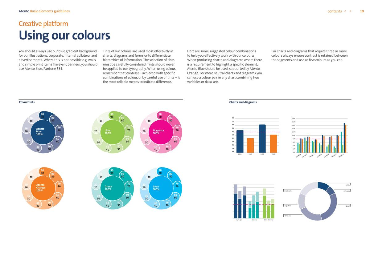 contents      Atento Basic elements guidelines  Creative platform  Using our colours You should always use our blue gradie...