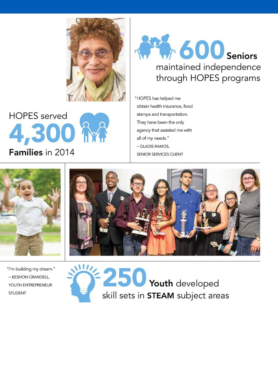 600  Seniors maintained independence through HOPES programs      OPES has helped me H obtain health insurance, food  HOPES...