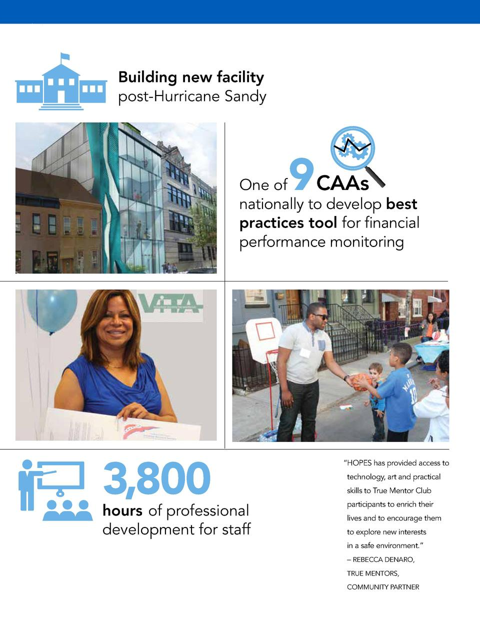 Building new facility post-Hurricane Sandy  9  One of CAAs nationally to develop best practices tool for financial perform...