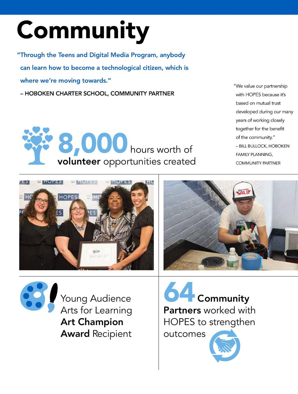 Community      hrough the Teens and Digital Media Program, anybody T can learn how to become a technological citizen, whic...