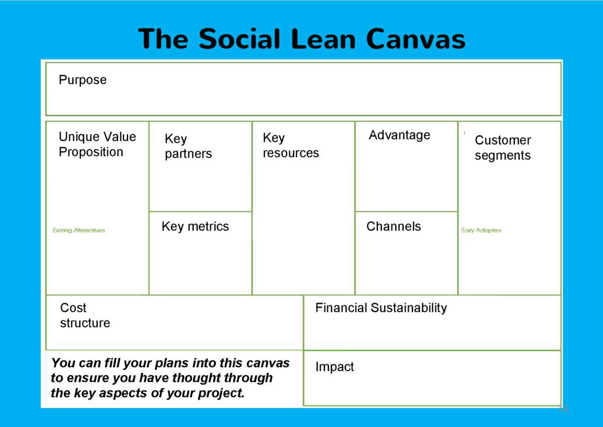The Social Lean Canvas Purpose  Unique Value Proposition  Key partners  Key resources  Key metrics  Cost structure You can...
