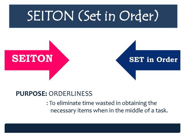 SEITON  Set in Order  SEITON  SET in Order  PURPOSE  ORDERLINESS   To eliminate time wasted in obtaining the necessary ite...
