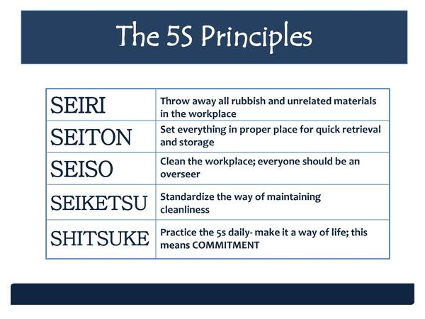 The 5S Principles SEIRI SEITON SEISO  Throw away all rubbish and unrelated materials in the workplace Set everything in pr...