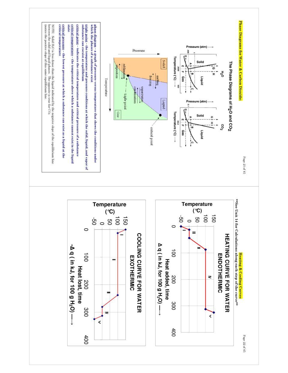 Phase Diagrams for Water   Carbon Dioxide   Page 21 of 45  phase diagram     a graph of pressure versus temperature that s...