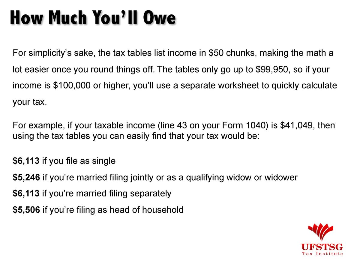How Much You   ll Owe For simplicity   s sake, the tax tables list income in  50 chunks, making the math a lot easier once...