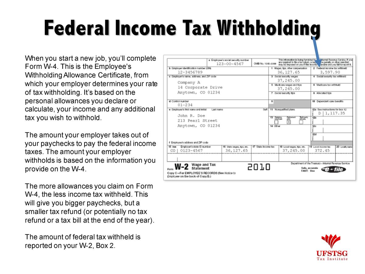 Federal Income Tax Withholding When you start a new job, you   ll complete Form W-4. This is the Employee s Withholding Al...