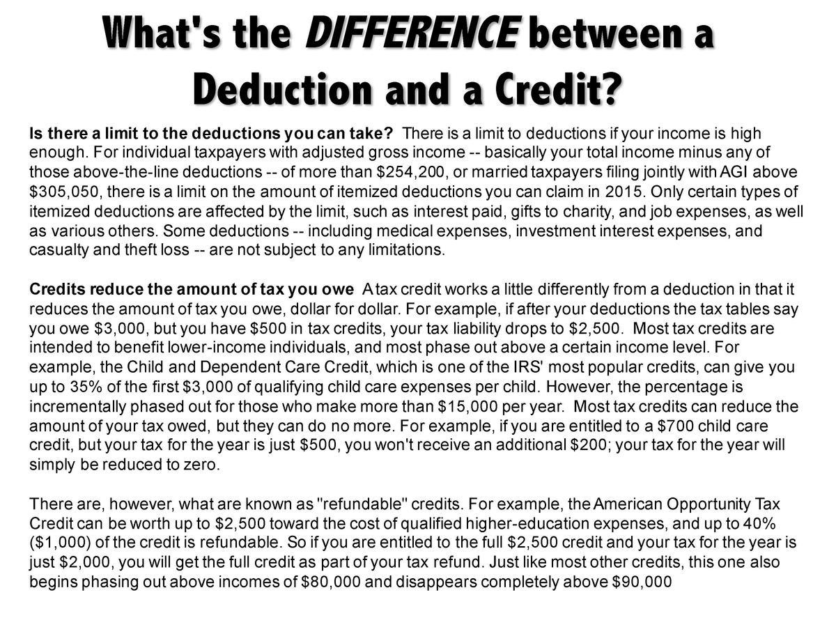 What s the DIFFERENCE between a Deduction and a Credit  Is there a limit to the deductions you can take    There is a limi...