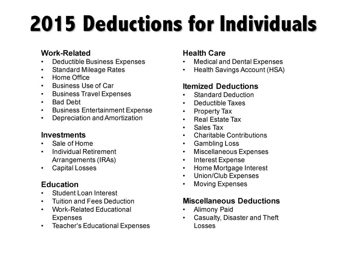 2015 Deductions for Individuals Work-Related  Health Care                                            Deductible Business E...