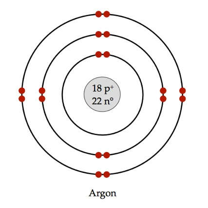 labeled diagram of argon atom labeled diagram of a firefly