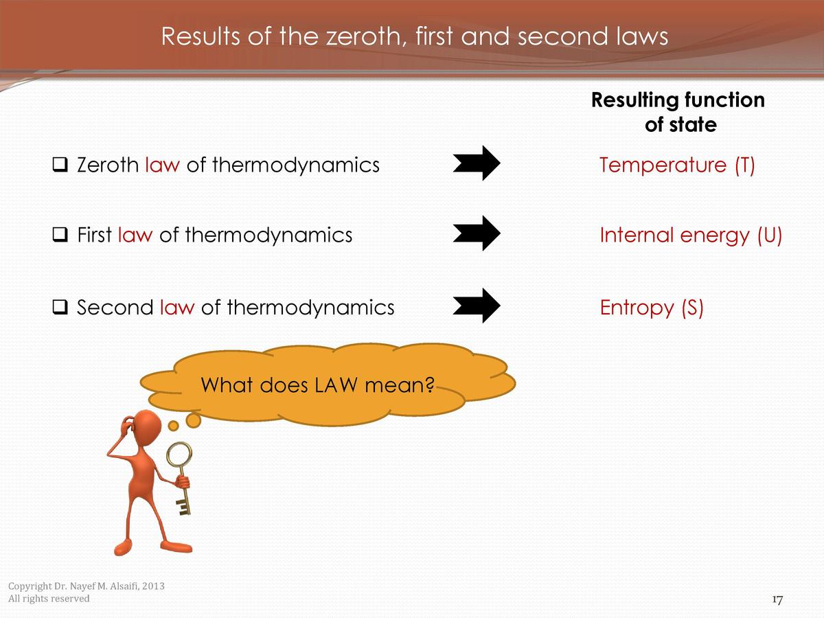 Results of the zeroth, first and second laws Resulting function of state     Zeroth law of thermodynamics  Temperature  T ...