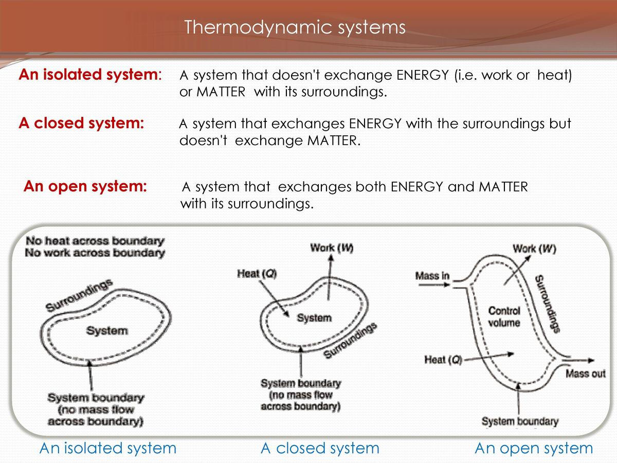 Thermodynamic systems An isolated system   A system that doesn t exchange ENERGY  i.e. work or heat  or MATTER with its su...