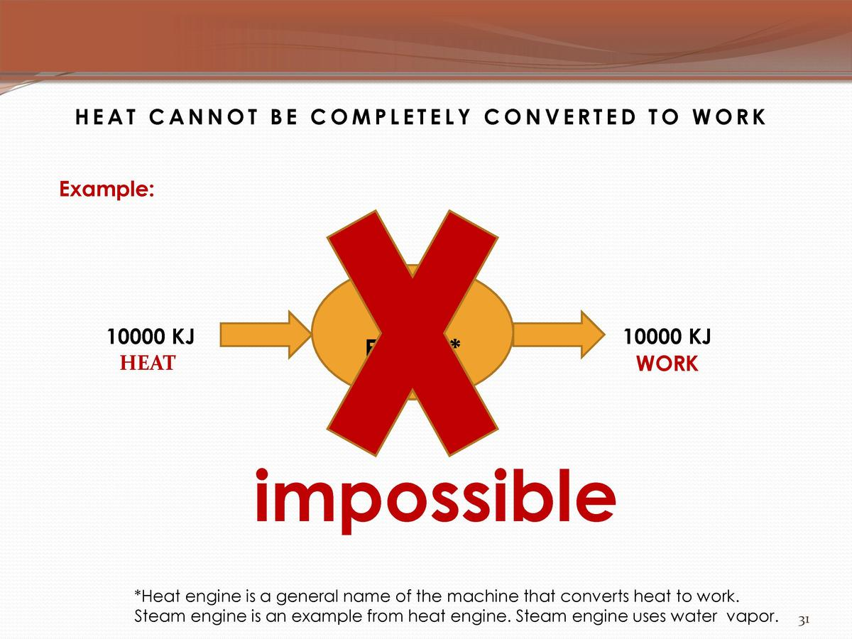 HEAT CANNOT BE COMPLETELY CONVERTED TO WORK Example   10000 KJ HEAT  Heat Engine   10000 KJ WORK  impossible  Heat engine ...