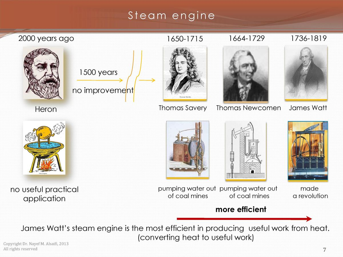 Steam engine 2000 years ago  1650-1715  1664-1729  1736-1819  Thomas Savery  Thomas Newcomen  James Watt  1500 years  no i...