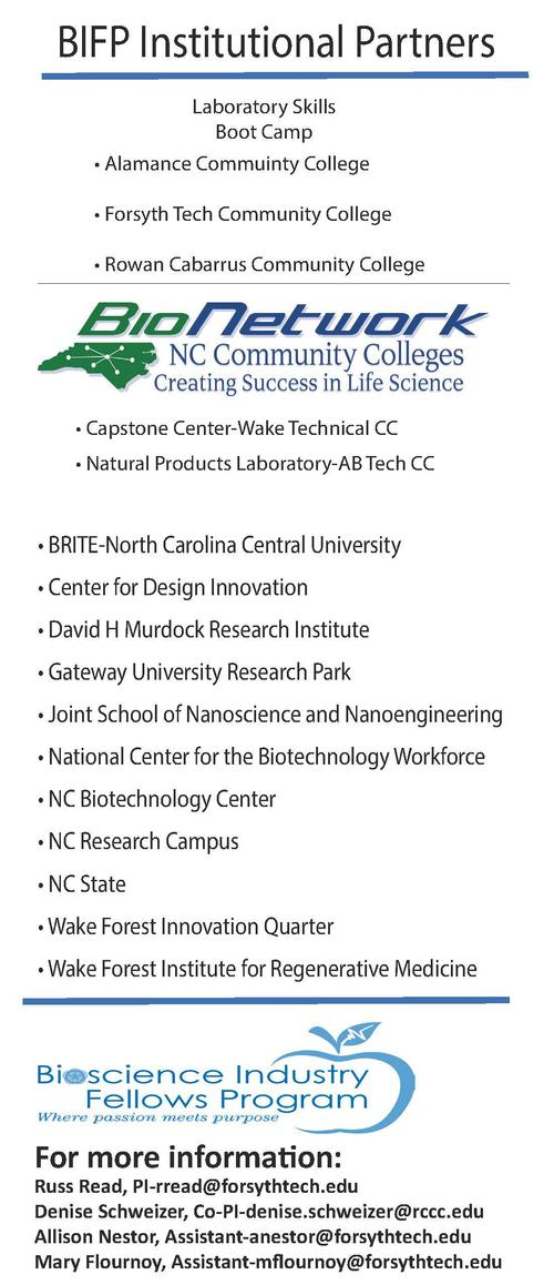 BIFP Institutional Partners Laboratory Skills Boot Camp     Alamance Commuinty College     Forsyth Tech Community College ...