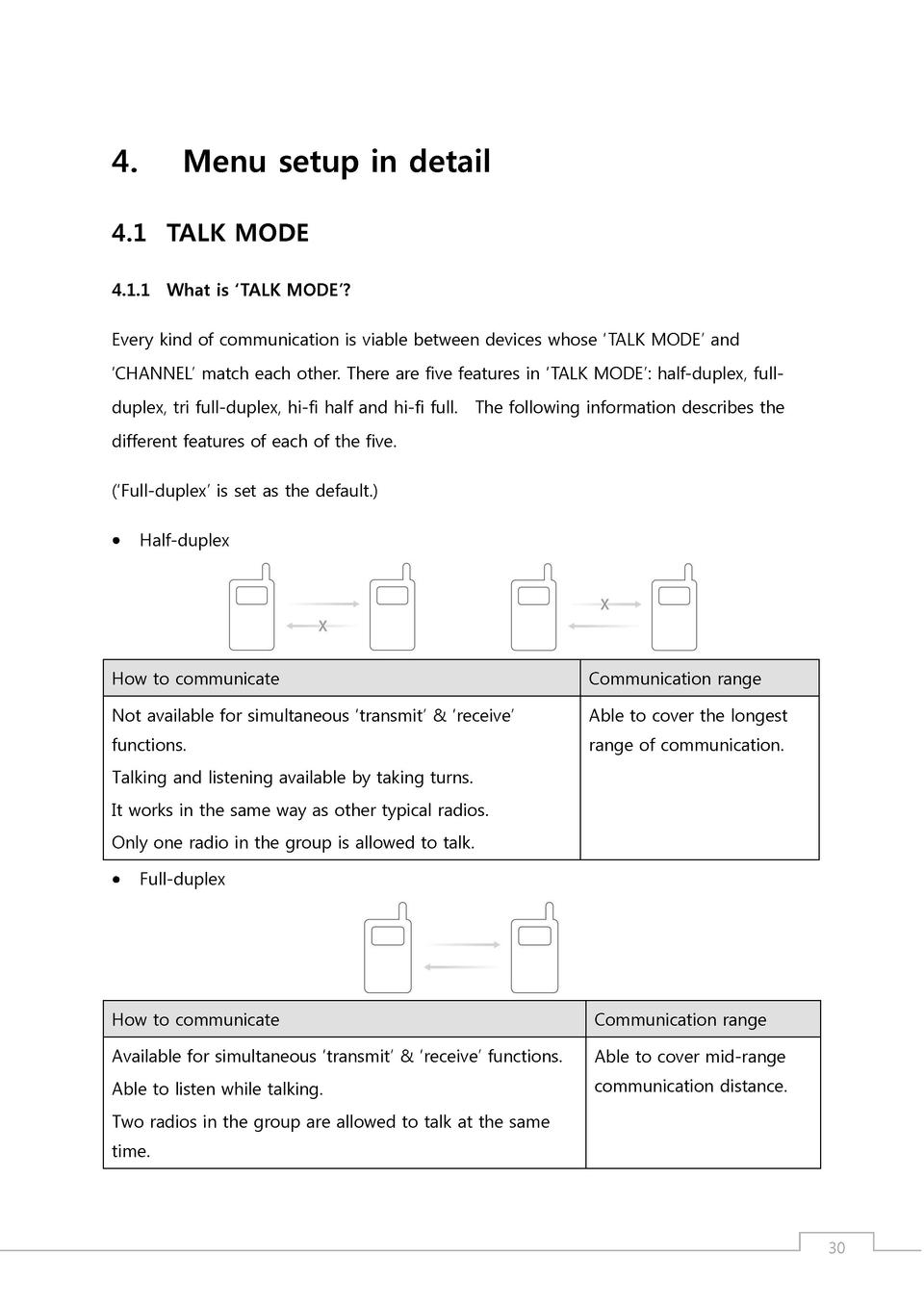 4.  Menu setup in detail  4.1 TALK MODE 4.1.1 What is    TALK MODE     Every kind of communication is viable between devic...