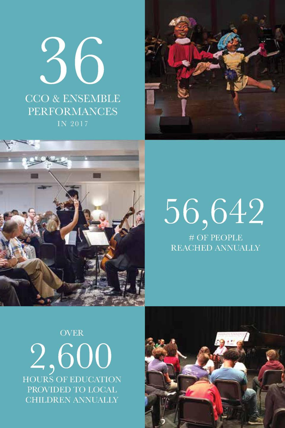 36  CCO   ENSEMBLE PERFORMANCES IN 2017  56,642   OF PEOPLE REACHED ANNUALLY  OVER  2,600  HOURS OF EDUCATION PROVIDED TO ...