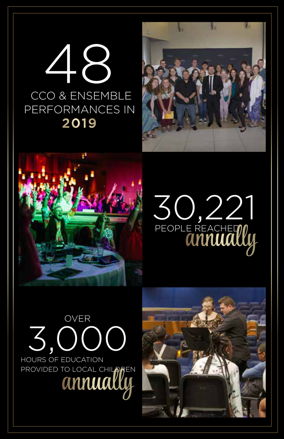 48  CCO   ENSEMBLE PERFORMANCES IN  30,221 PEOPLE REACHED  OVER  3,000  HOURS OF EDUCATION PROVIDED TO LOCAL CHILDREN