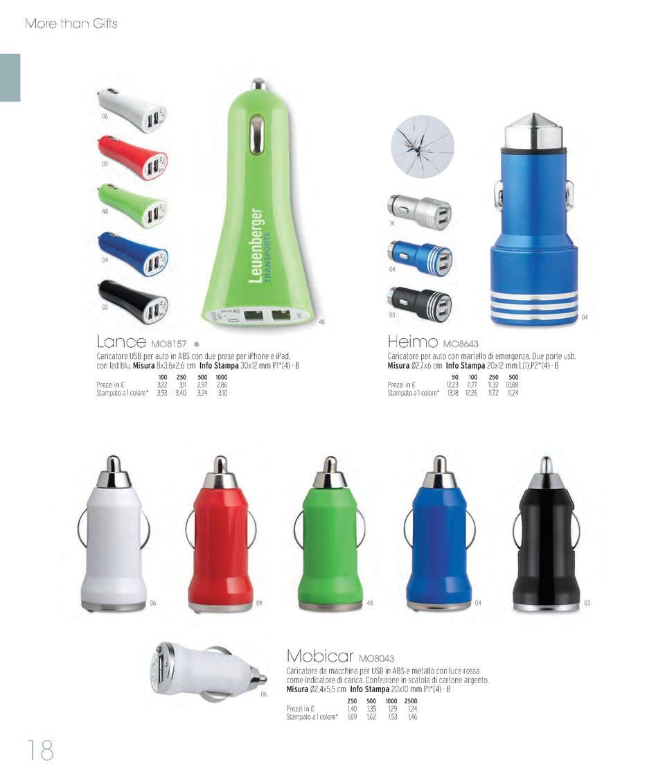 SUMMIT 700ml BPA Free Bevande Bottiglia con moschettone-scelta di quattro colori